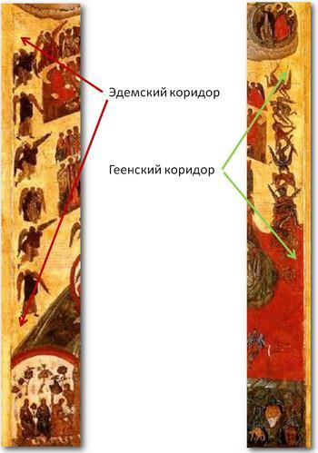 Фрагменты иконы. Эдемский и геенский коридоры